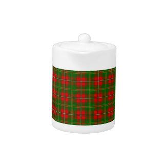 Clan Hay Tartan Teapot