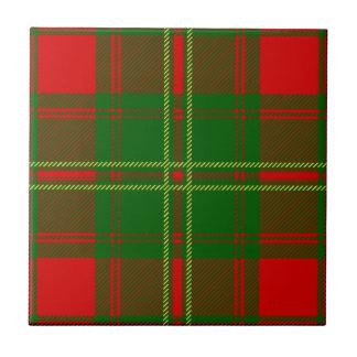 Clan Hay Tartan Tile