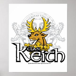Clan Keith Impresiones