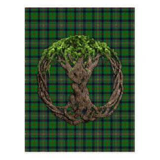 Clan Kennedy Tartan And Celtic Tree Of Life Postcard