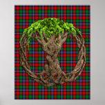Clan Kilgore Tartan And Celtic Tree Of Life Posters
