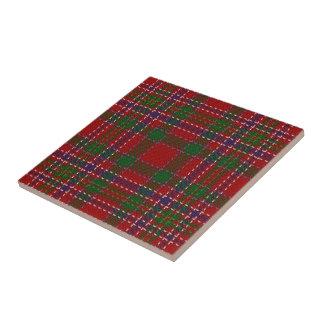 Clan MacAlister Scottish Expressions Red Tartan Ceramic Tile