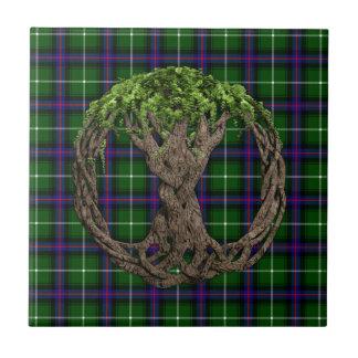 Clan MacDonald of the Isles Tartan And Celtic Tree Tile