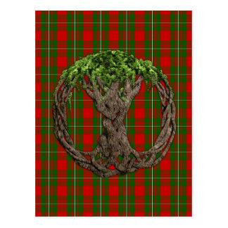 Clan MacGregor Tartan And Celtic Tree Of Life Postcard