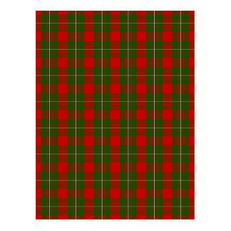 Clan MacGregor Tartan Postcard