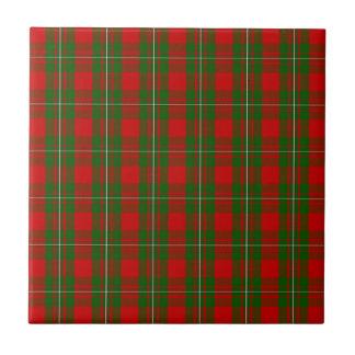 Clan MacGregor Tartan Tile