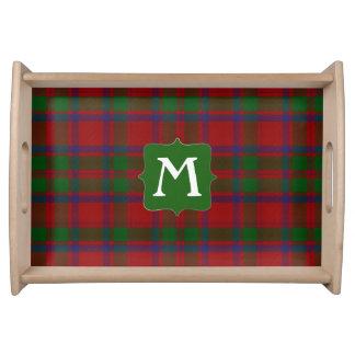 Clan MacIntosh Plaid Monogram Serving Tray