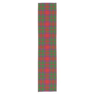Clan MacIntosh Tartan Short Table Runner
