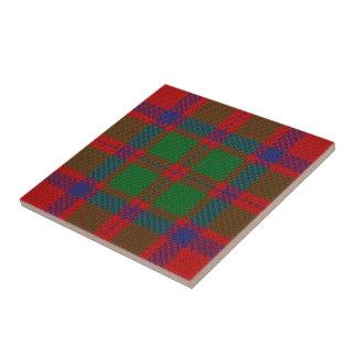 Clan MacKintosh Scottish Expressions Tartan Tile