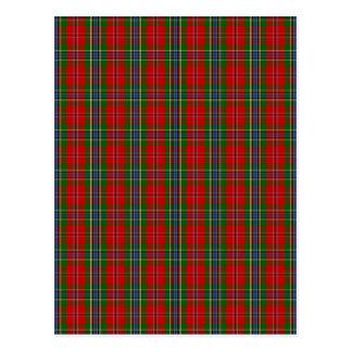 Clan MacLean Of Duart Tartan Post Card