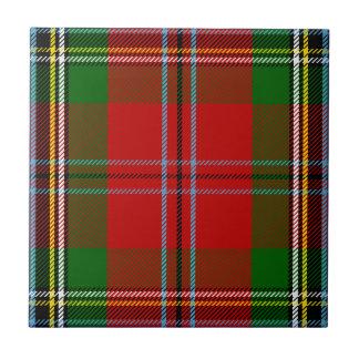 Clan MacLean Of Duart Tartan Small Square Tile