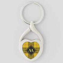 Clan Macleod of Lewis Tartan Keychain