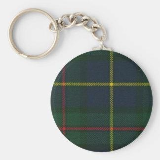 Clan MacLeod Tartan Key Chain