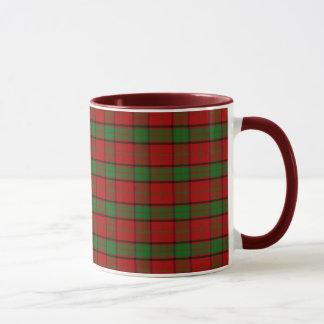 Clan Maxwell Tartan Mug