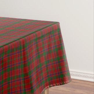 Clan Munro Munroe Monroe Tartan Red and Green Tablecloth