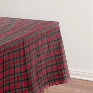 Clan tartán escocés rojo, verde, y azul de MacDuff Mantel De Tela