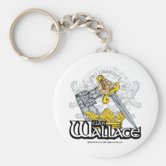 Clan Wallace Keychain