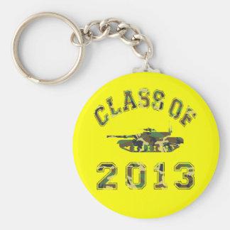 Clase 2013 de la escuela militar - Camo 2 Llavero Redondo Tipo Pin