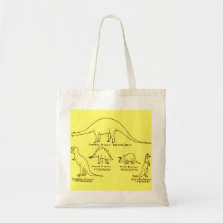 Clasificación del dinosaurio bolsas