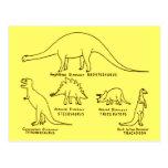 Clasificación del dinosaurio tarjeta postal