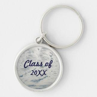 Class Keychain