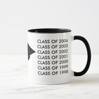 CLASS OF 2005,06,07,08,10,2011 Coffee Mug