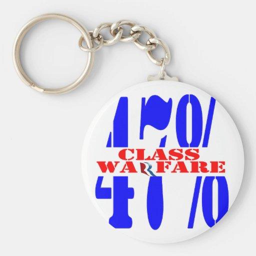 Class Warfare Key Chain