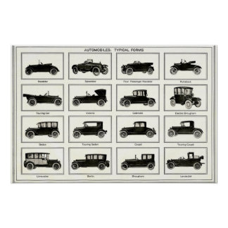 Classic car automobile chart, vintage collection poster