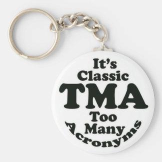 Classic TMA keychain (too many Acronyms)