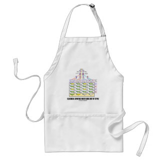 Classical Genetics Never Goes Out Of Style Adult Apron