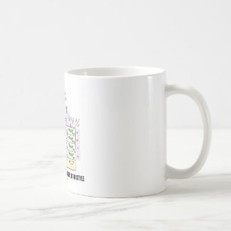 Classical Genetics Never Goes Out Of Style Classic White Coffee Mug