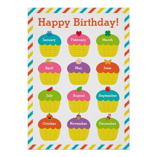 Birthday Cake Posters For Classroom