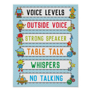 picture relating to Voice Level Chart Printable named Chart Company Posters Prints Zazzle