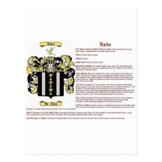 Clavos (significado) postales