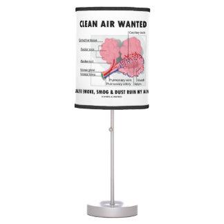Clean Air Wanted Health & Medicine Alveoli Humor Table Lamp