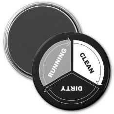 Clean-dirty-running Dishwasher Magnet (on Black) at Zazzle