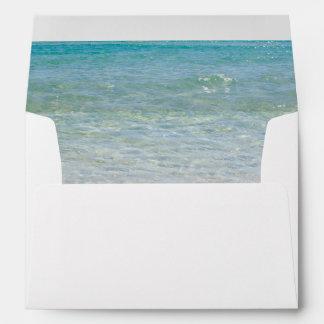 Clear Ocean Envelope