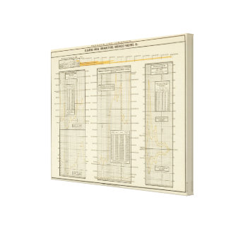 Clearing House transactions Canvas Print