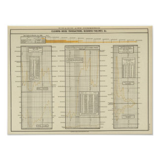 Clearing House transactions Poster