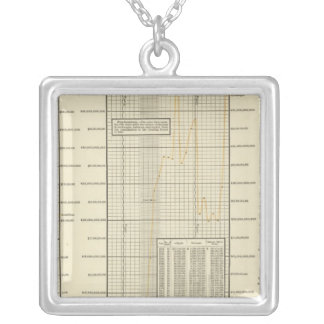 Clearing House transactions Silver Plated Necklace