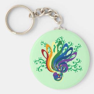 Clef Bouquet Keychain