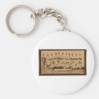 Cleveland Naps 1913 Basic Round Button Keychain