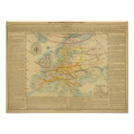 Climate of Europe Map Print
