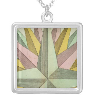 Climates Personalized Necklace