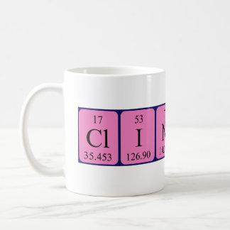 Clinton periodic table name mug