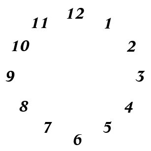 numbers template wall clocks zazzle