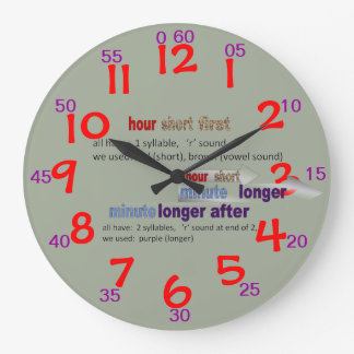 CLOCK 1609083 for learning to tell time