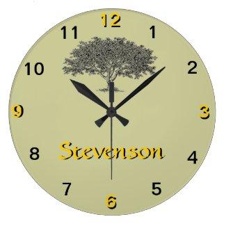 Clock - Family Tree