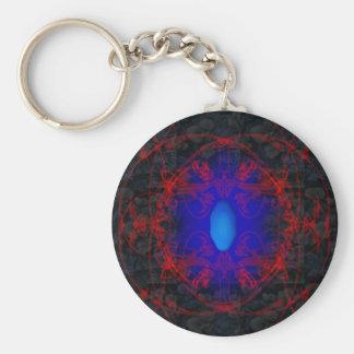 cloister basic round button keychain