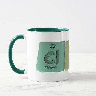 Clone-Cl-O-Ne-Chlorine-Oxygen-Neon.png Mug
